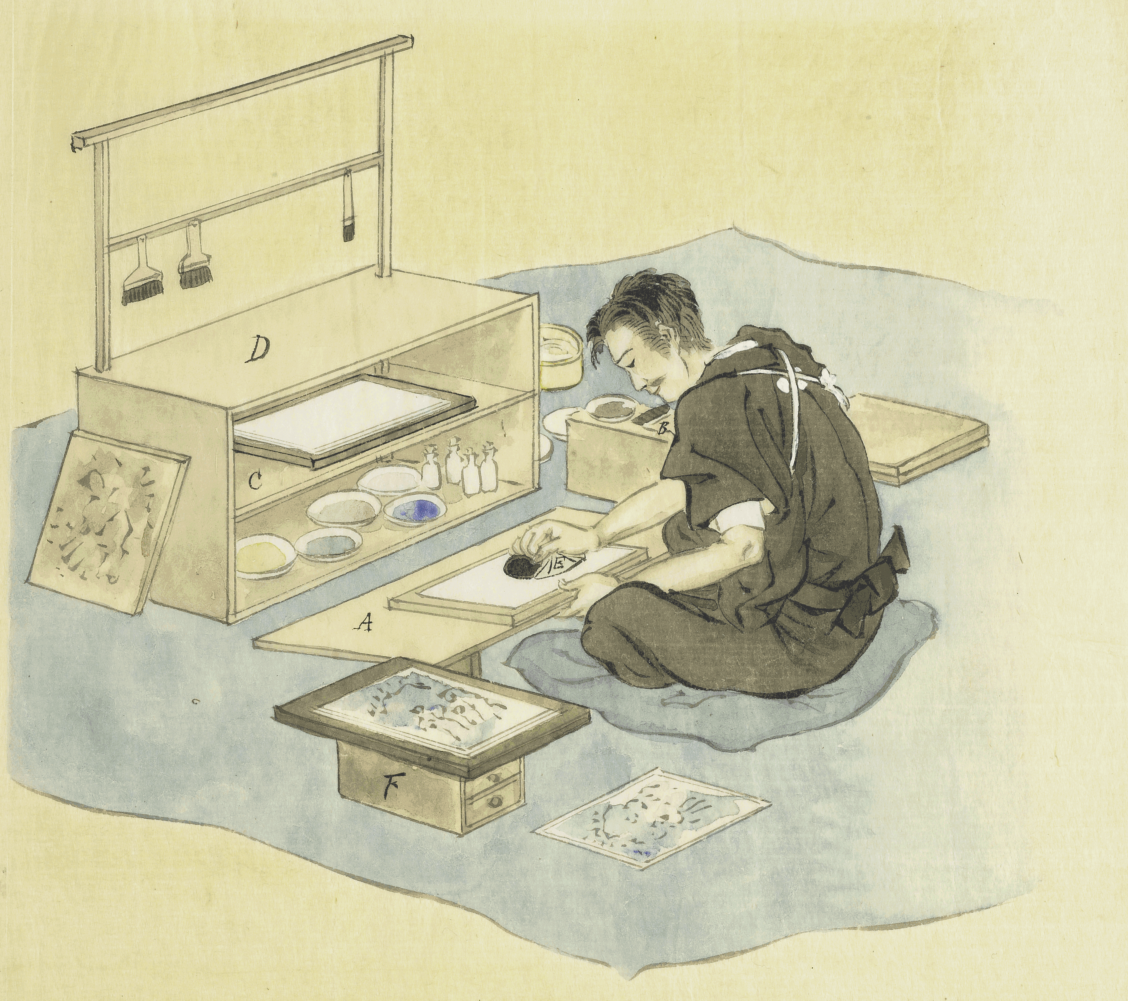 Watercolor illustration that accompanied the Tokuno gift showing the work of a Japanese printer