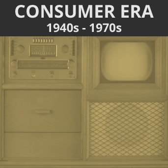 Link to the Consumer Era, 1940s-1970s section of guide