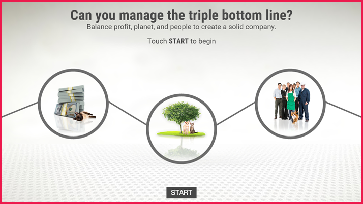 Interactive display for the Triple Bottom Line