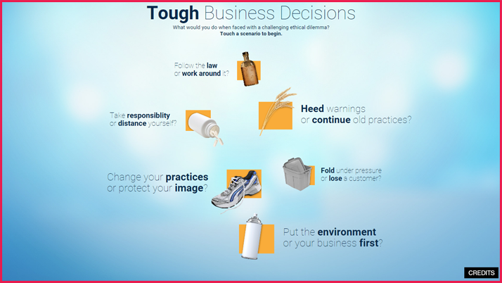 Interactive display for Tough Business Decisions