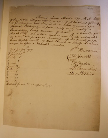 James Smithson's induction into the Royal Society
