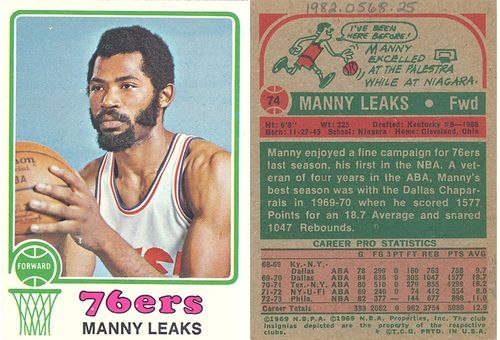"Card of Manny Leaks. The reverse of the card features player stats and fun factoids, such as ""Manny excelled at the Palestra while at Niagara."""
