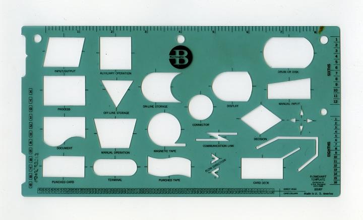 Burroughs Flowcharting Template, a blue-green plastic flowcharting template that has over twenty flowcharting symbols