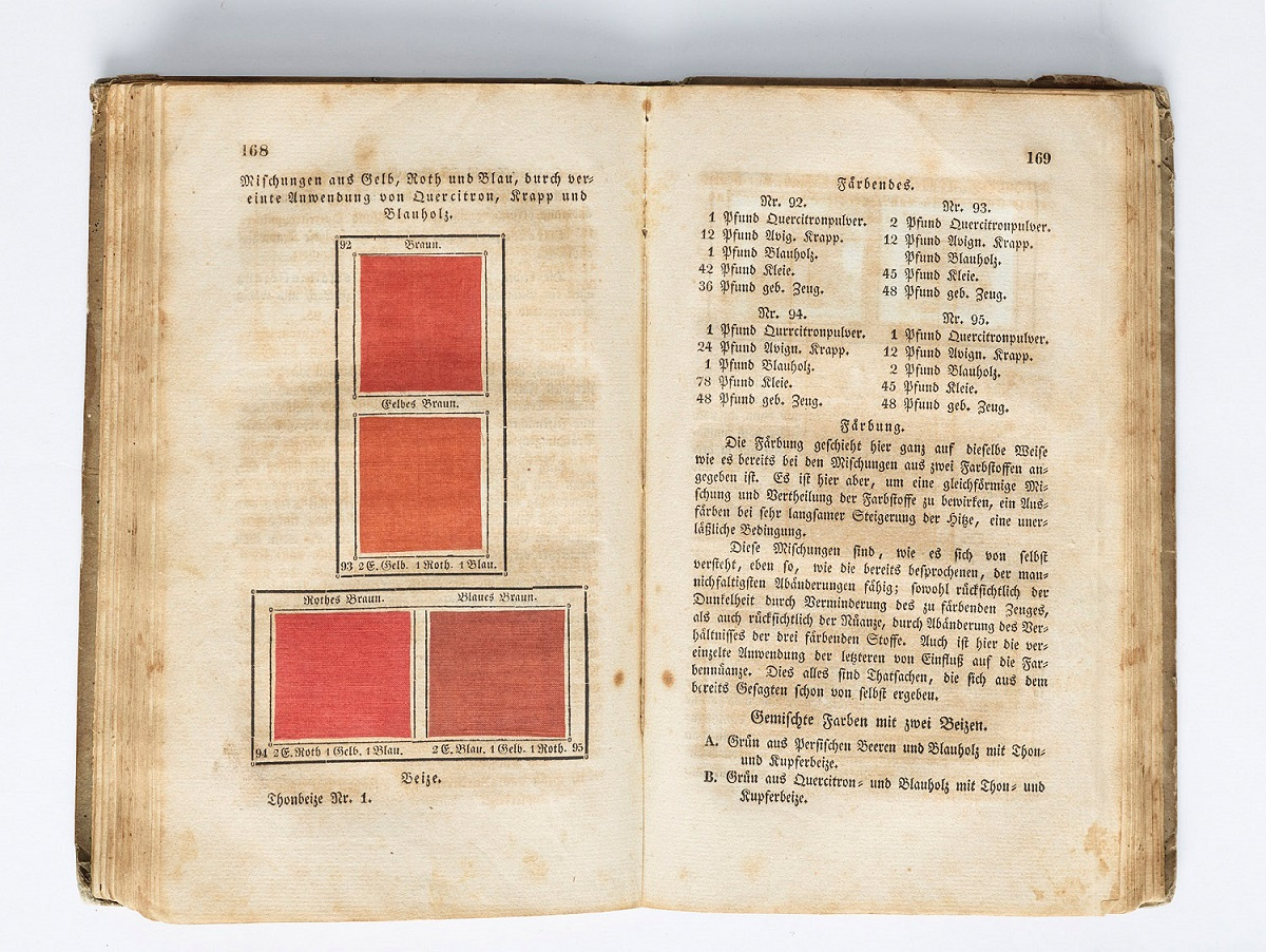 An open book with German writing, and swatches of dyed fabric.