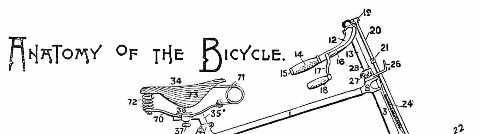 anatomy of a bicycle blow up