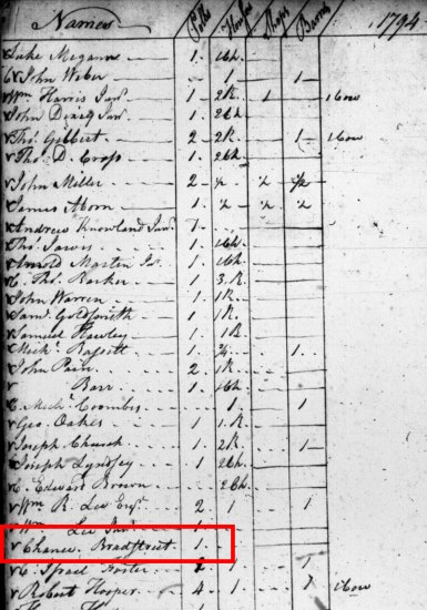 Black and white scan of a ledger page.