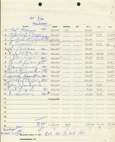 Document with typed and handwritten portions. Columns: name, salary, expenses, net, W.T., S.S., D.I.