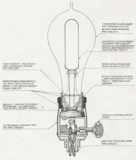 Edison 39 S Light Bulb Turns 135 National Museum Of
