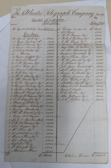 "A list of people with dollar amounts on an old paper entitles ""The Atlantic Telegraph Company."" It has two columns and looks like a ledger."