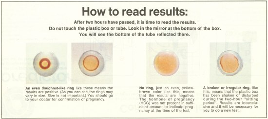 "Directions for a home pregnancy test, with the headline ""How to read results."" Below are instructions and images of three possible results: Positive, Negative, and Inconclusive."