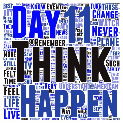 """Word cloud of words visitor wrote in comments about 9/11 memories, the words """"think"""" and """"happen"""" are biggest"""