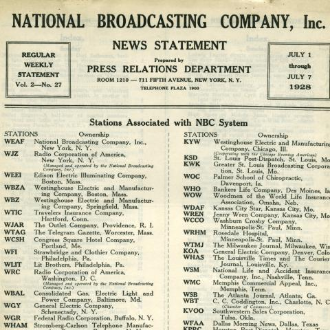 Document listing radio stations