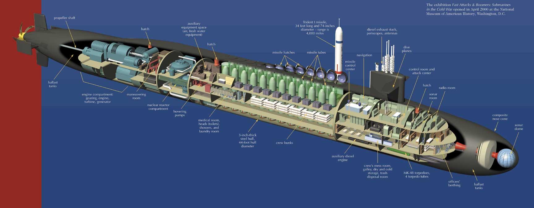 Ohio Class Boomer Submarine
